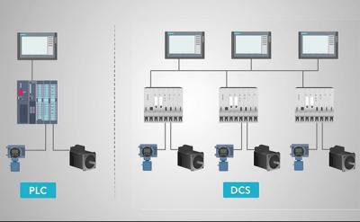 Khái niệm PLC là gì